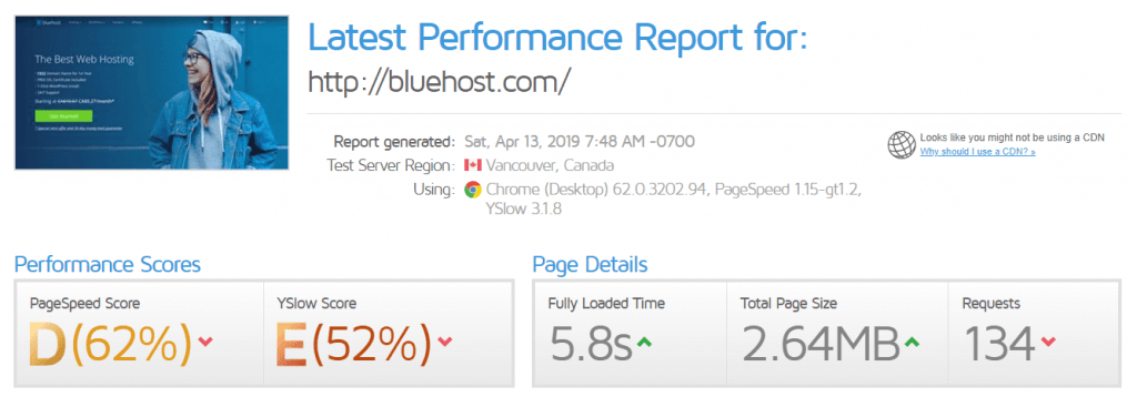 BlueHost Performance