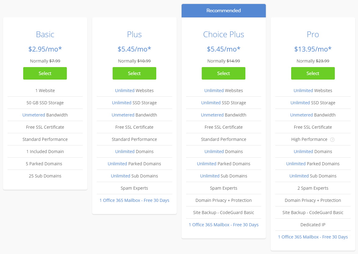 bluehost shared plans