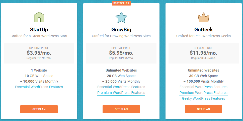 SiteGround WordPress Review - Hosting Plans
