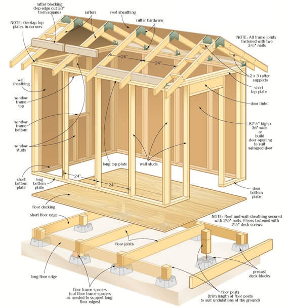 shed plans and details